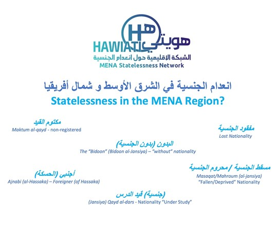 Statelessness in the MENA region