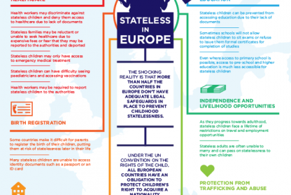 What does it mean to be stateless? - Infographic
